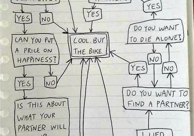 Are you buying a new bike?